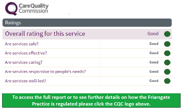 Care Quality Commission Rating